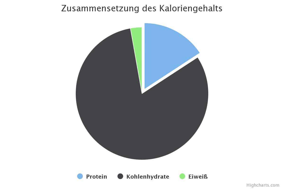 knoblauch vitamine
